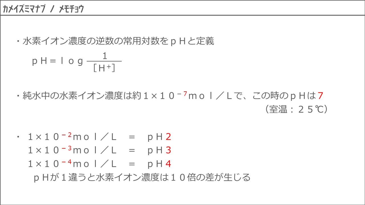 イオン 濃度 水素