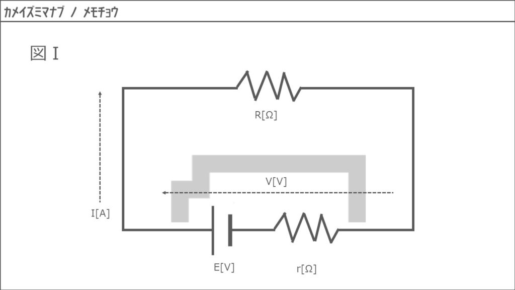 電池の内部抵抗1