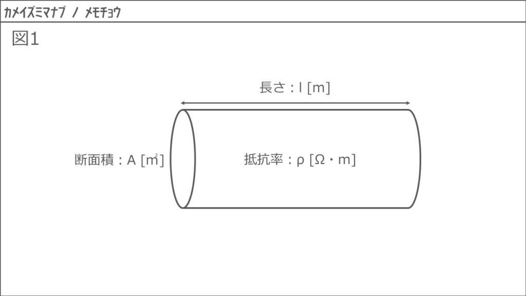 抵抗率と導電率、抵抗温度係数2